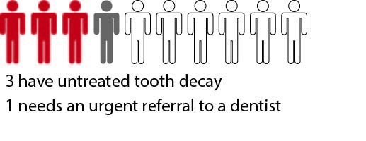 us_dental